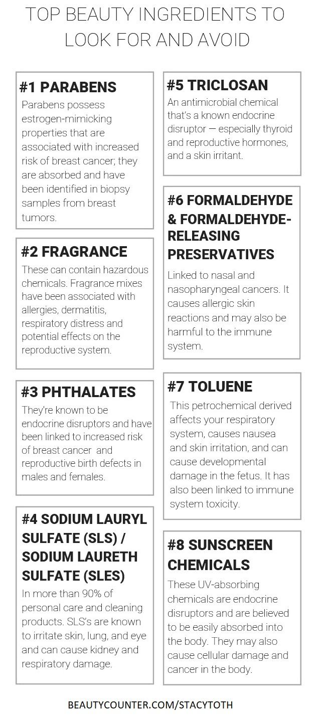 Top Beauty Skincare Cosmetic Personal Care Ingredients To Look For Avoid Realeverything Com Beau Top Beauty Products Safe Skincare Safe Beauty Products