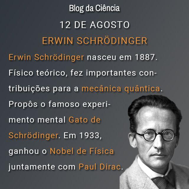 Erwin Schrödinger nasceu em 1887. O físico teórico fez importantes contribuições para a mecânica quântica. Propôs o experimento mental Gato de Schrödinger.