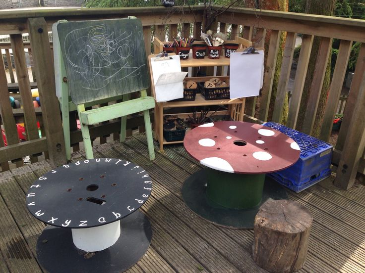 Outdoor mark making area