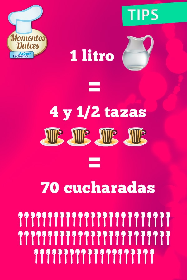 Tips tiles medidas y equivalencias de cocina tips for Utiles de cocina