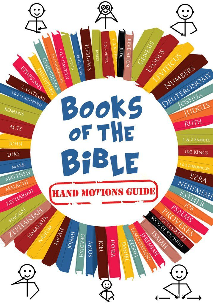 Activities with Books of the Bible – Teaching Help
