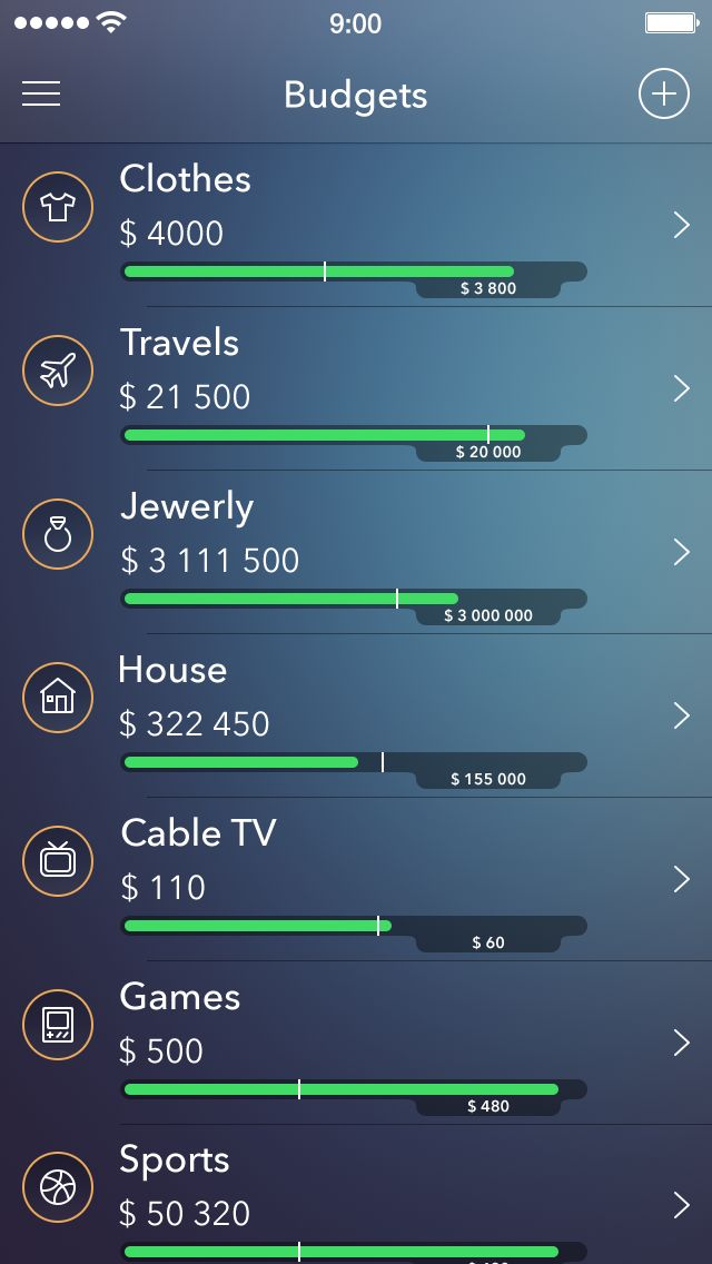 Iphone_budgets #budget #app #mobile #design #finance #ux