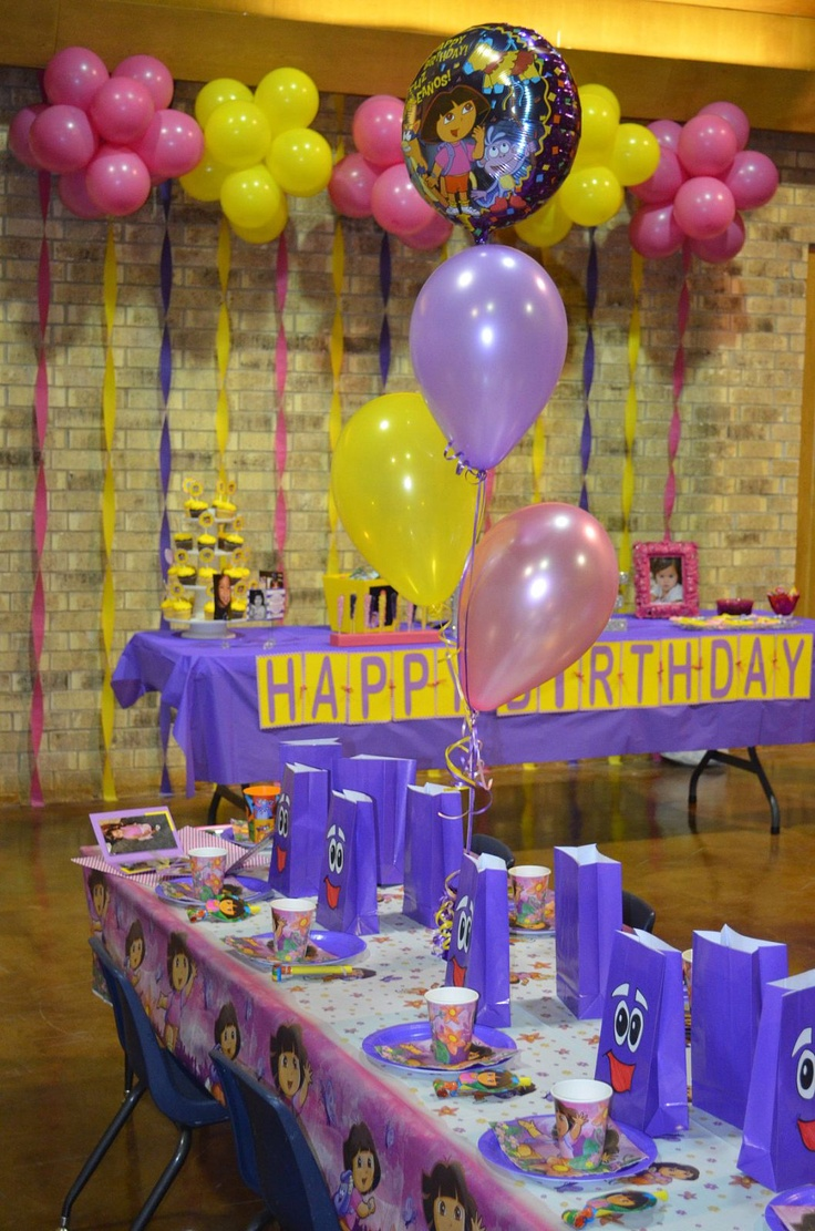 Dora Birthday Wall Decoration : Best ideas about dora the explorer party on