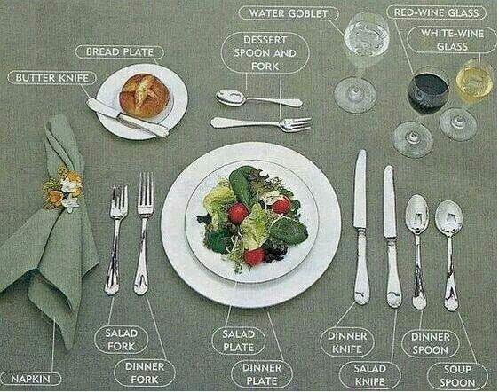 Table set tutorial