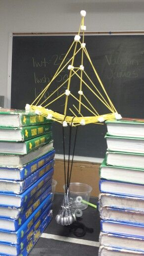 Caroline Vaughn, spring 2014. Spaghetti and mini - marshmallow bridges. Middle school science. Junior high science.