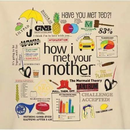 Imagen de how i met your mother, himym, and barney
