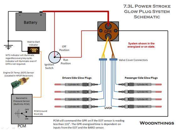 73 powerstroke wiring diagram  Google Search | work crap  | truck stuff | Pinterest | Power