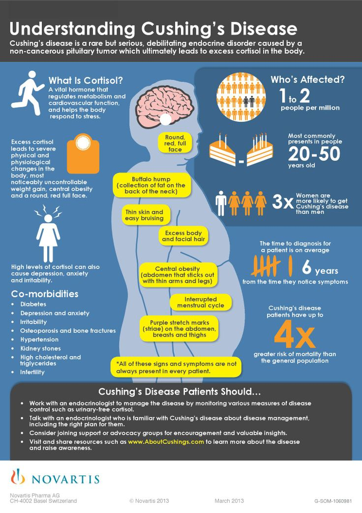 Cushing's Disease Infographic #RareDisease