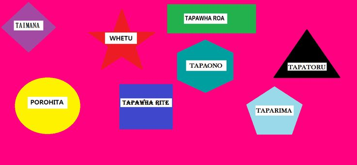 Days of The Week   Nga ra o te wiki  The days of the week    http://vimeo.com/16917277      Colours                  Number   http://www.dig...