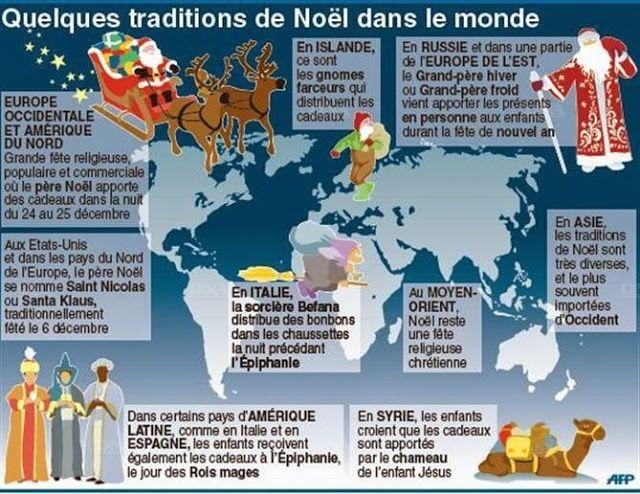 Noël dans le monde