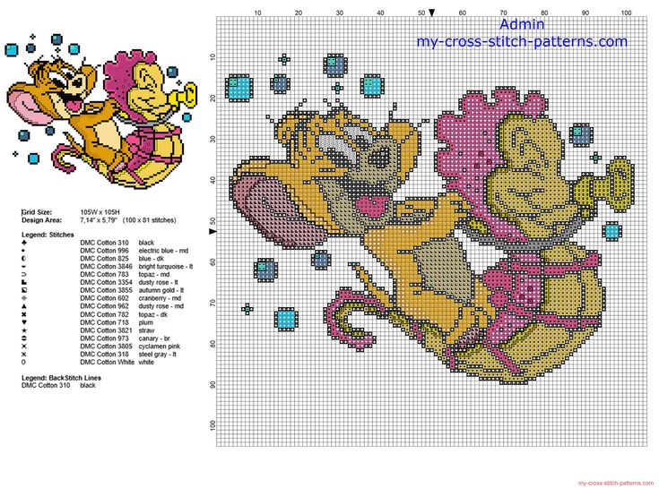 Jerry mouse on the seahorse free cross stitch pattern