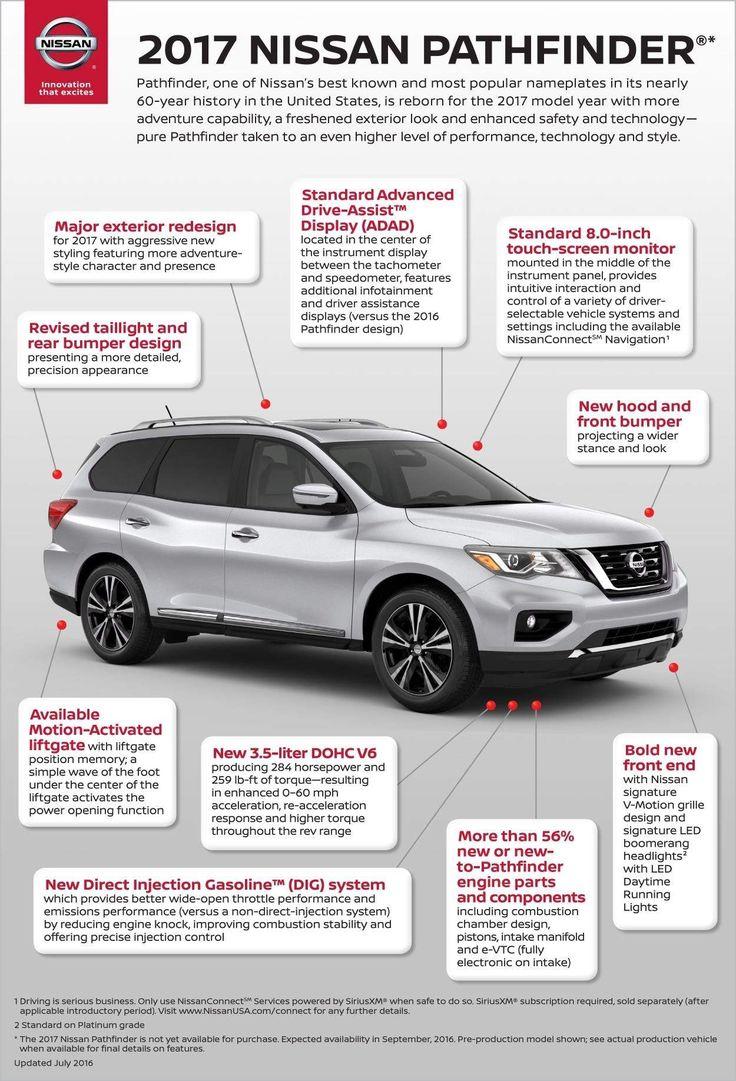 More details revealed on the 2017 Nissan Pathfinder