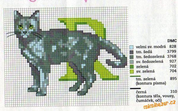 Cat Alphabet: R