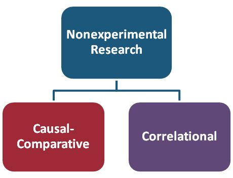 a study on quantitative methods in psychology What is the basic methodology for a quantitative research design the overall structure for a quantitative design is based in the scientific method.