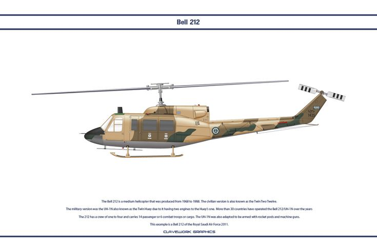 Bell 212 Saudi Arabia 1 by WS-Clave
