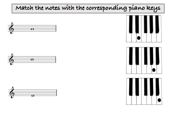 Match the Notes on the Piano Exercise.