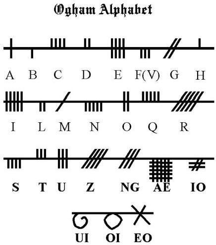 Gimme that Old Irish Alphabet
