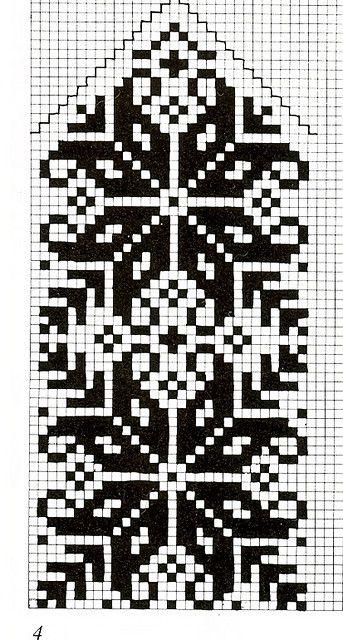 værhorn-rosa fair isle knit chart