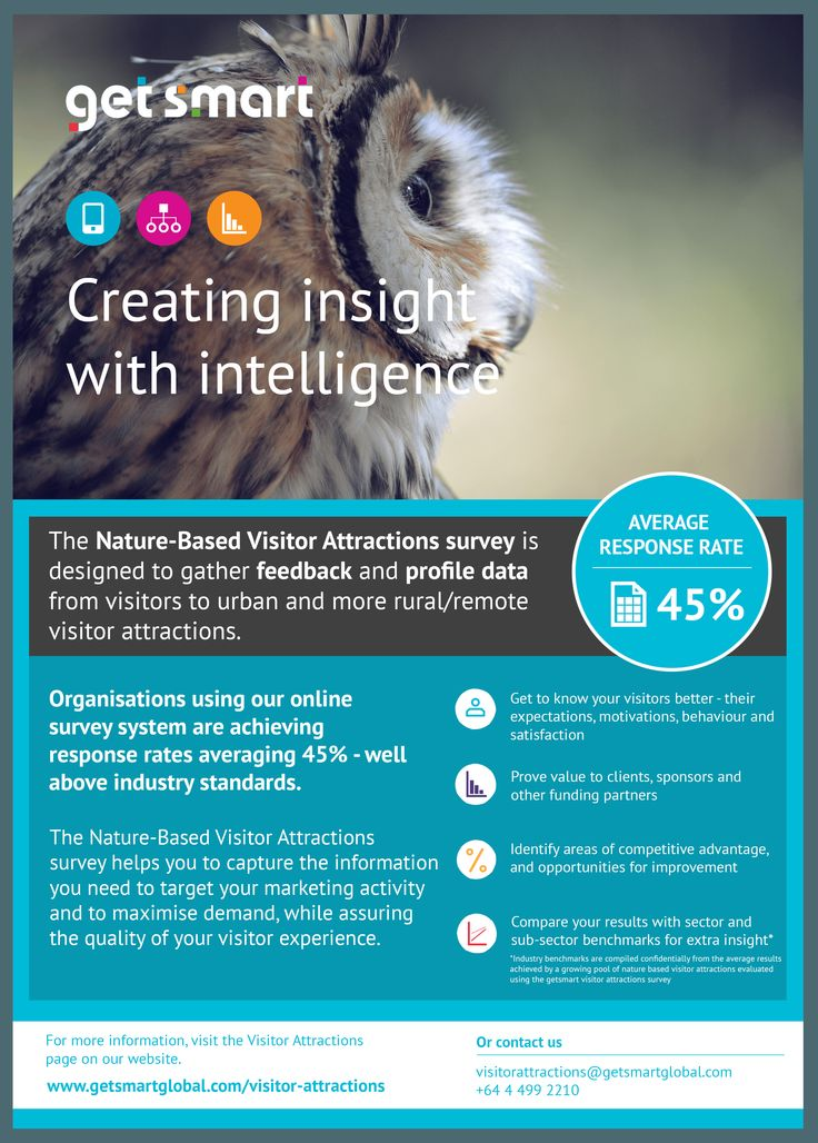 Creating Nature-based visitor attraction insight with intelligence - collect customer experience data anytime, anywhere with the getsmart feedback solution