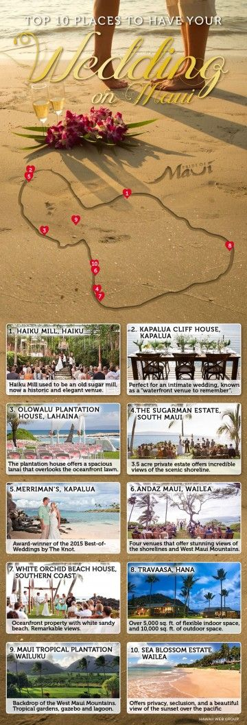 best wedding venues on maui infographic