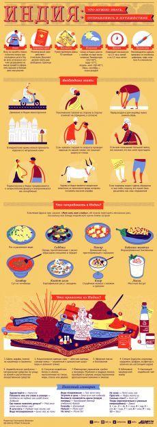 Индия: что нужно знать, отправляясь в путешествие? Инфографика   Инфографика   Вопрос-Ответ   Аргументы и Факты_http://www.aif.ru/dontknows/infographics/indiya_chto_nuzhno_znat_otpravlyayas_v_puteshestvie_infografika