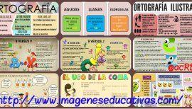 Diez infografías para corregir las faltas de ortografía. Imprescindibles para un buen uso del idioma