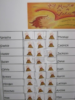 Blurting chart to compliment reading 'my mouth is a volcano'.   Did this in first grade, kids loved it, and it can be applicable to all unacceptable behaviors.