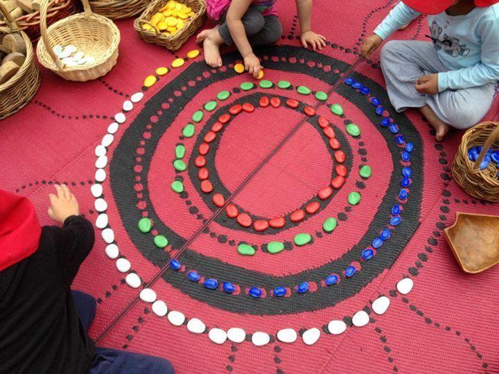 Pin by Kirstine Beeley on Preschool loose parts play   Pinterest
