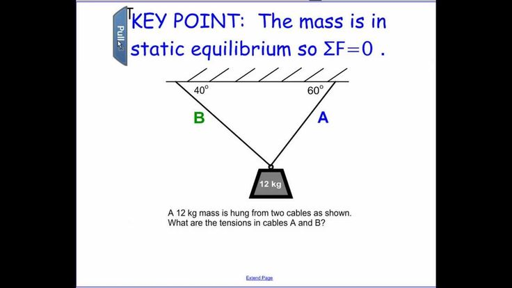 an introduction to the analysis of equilibrium Equilibrium analysis in the market for any particular good x , the decisions of buyers interact simultaneously with the decisions of sellers when the demand for good x equals the supply of good x , the market for good x is said to be in equilibrium .