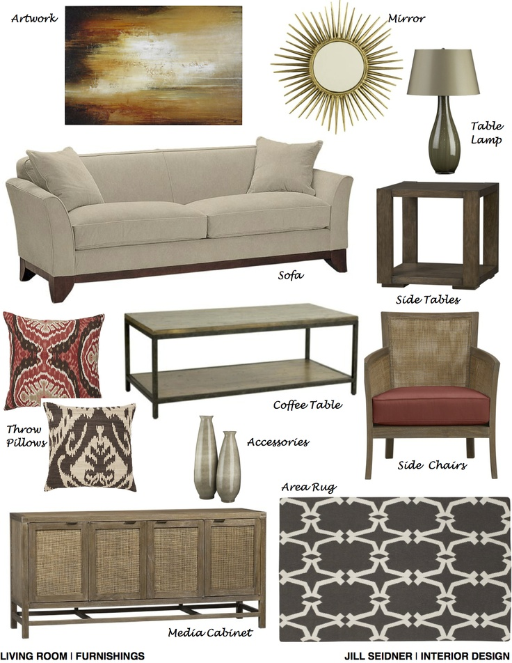 Beverlywood Residence Living Room Furnishings Concept Board