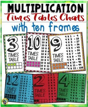 1000+ ideas about Times Table Chart on Pinterest | Times table ...