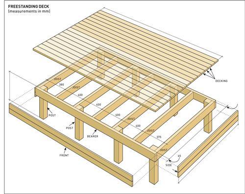 Build A Freestanding Deck