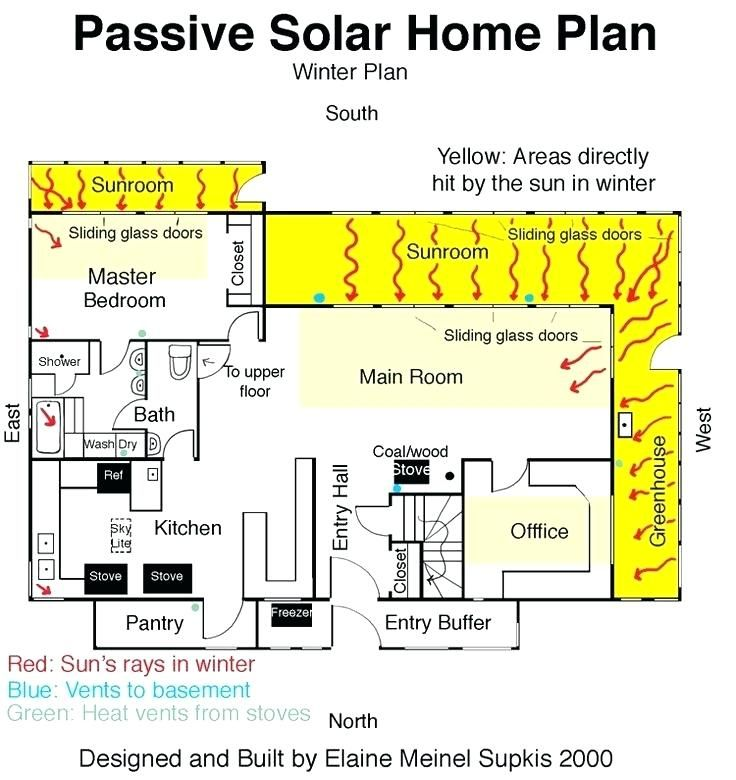 Solar Passive House Designs Canberra Home Floor Plans Awesome Design Homes Good Overview Passive Solar House Plans Solar House Plans Passive Solar Homes