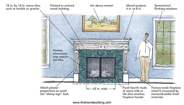 Make a Prefab Fireplace Look Like it Belongs - Fine Homebuilding Article