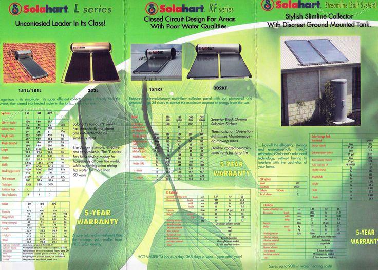 SERVICE SOLAHART PEMANAS AIR JAKARTA SELATAN melayani service maintenance berkala untuk pemanas air solahart anda.dengan team teknisi yang ahli di bidangnya kami yakin memberikan pelayanan yang terbaik untuk semua konsumen kami.untuk menjamin layanan service yang aman dan nyaman serta bergaransi hubungi kami. CV SURYA MANDIRI TEKNIK:Jl Radin Inten II No. 53 Duren Sawit Jakarta Tlp. 021 - 98451163 Hot Line 24H. 082213331122 / 0818201336 - 0817616194…