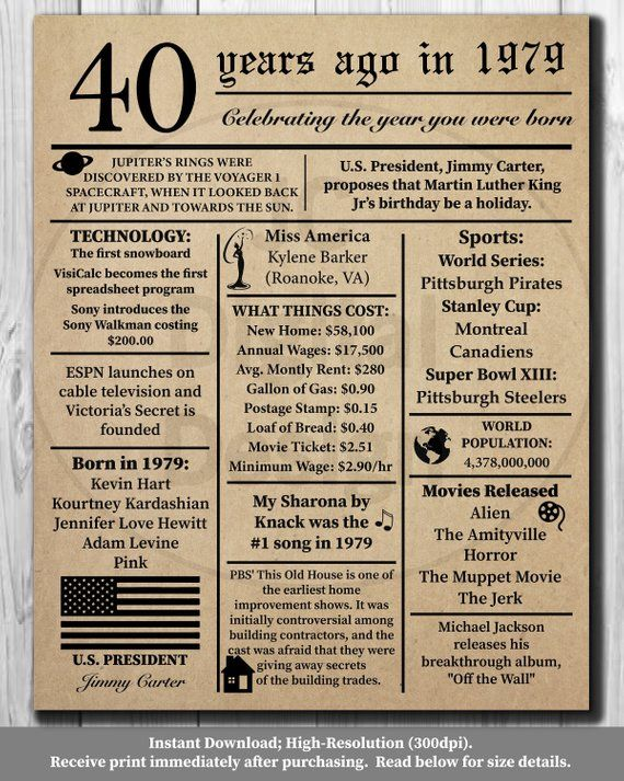 """40th Birthday Presents For Her >> 40th Birthday NEWSPAPER Poster, 1979 Facts 16X20"""", 8X10 ..."""