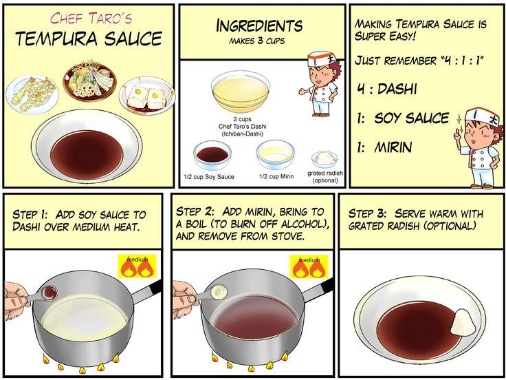 How to make Tempura Sauce. 4 parts dashi, 1 part soy sauce, 1 part mirin.