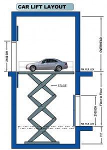 Car Showroom Lift (Layout)