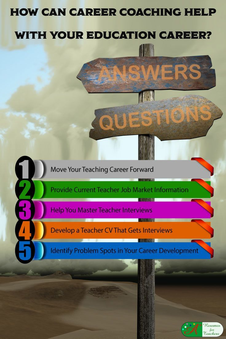 Career coaching provides much more than interview preparedness and CV or resume writing tips. An excellent career coach will provide you with a complete career development package – professional development, teacher job market intelligence, resume/cover l