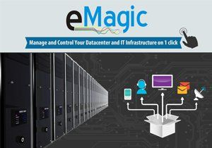 The infographs explains eMagic – Datacenter Infrastructure Management Tool and its key features.