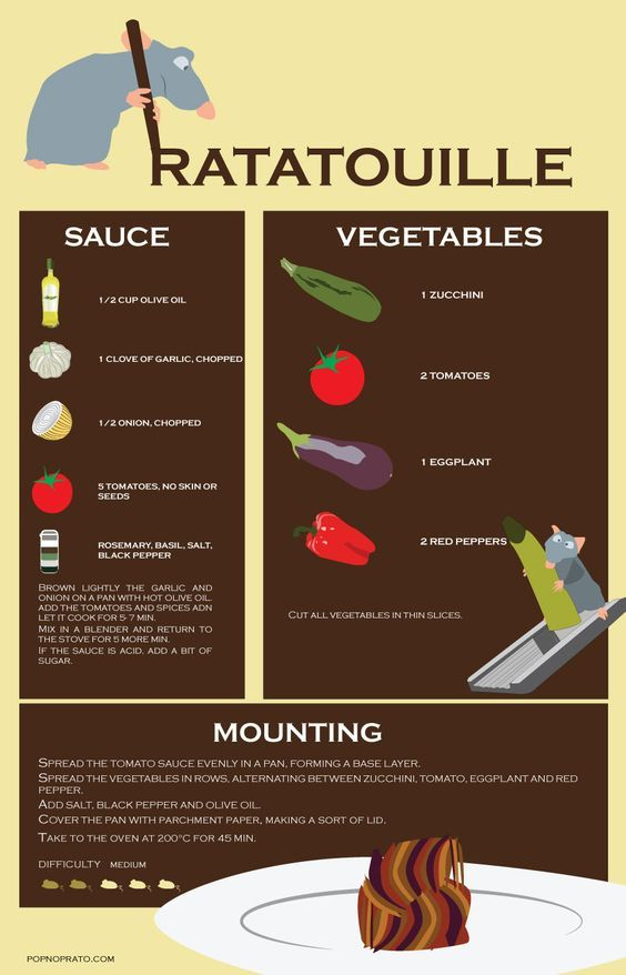 Ratatouille Recipe   13 Treats Inspired By Your Favorite Disney Movies   http://www.hercampus.com/health/food/13-treats-inspired-your-favorite-disney-movies