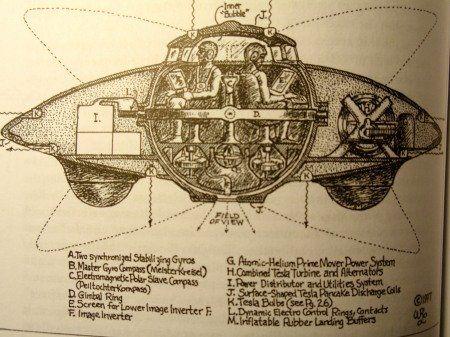 Nikola Tesla, los OVNIS, la antigravedad y los extraterretres - C.1040