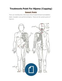 Hijama (Cupping) Treatment points.pdf