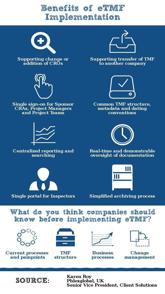 How a company can benefit from eTMF implementation? Our answers are in the infographic below.