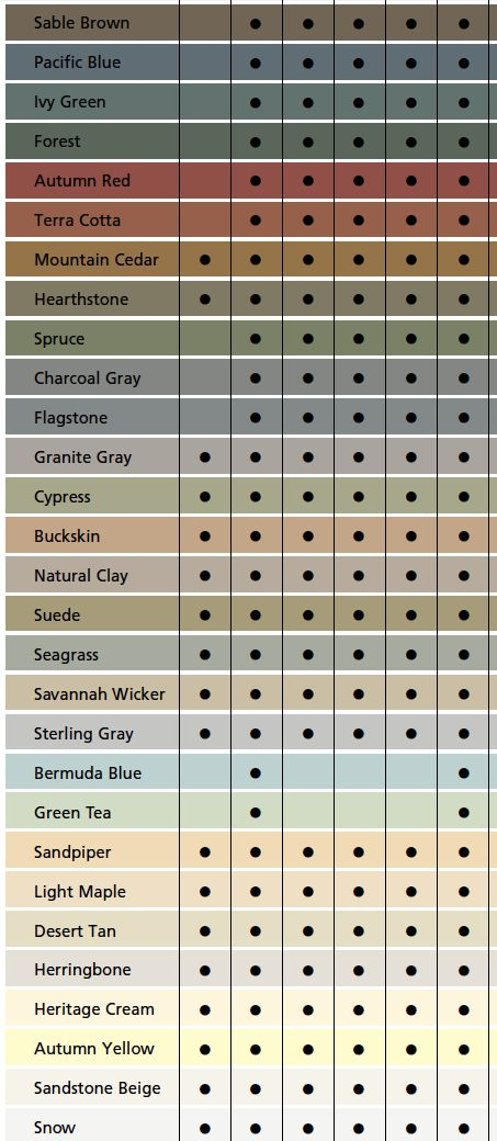 CertainTeed Cedar Impressions® Polymer Shake and Shingle Siding Color Chart.