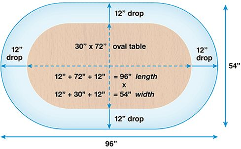 Tablecloth Size Calculator - Bright Settings™ Table Linens