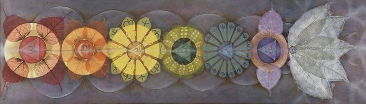 Love this contemporary chakra painting, which I use ...