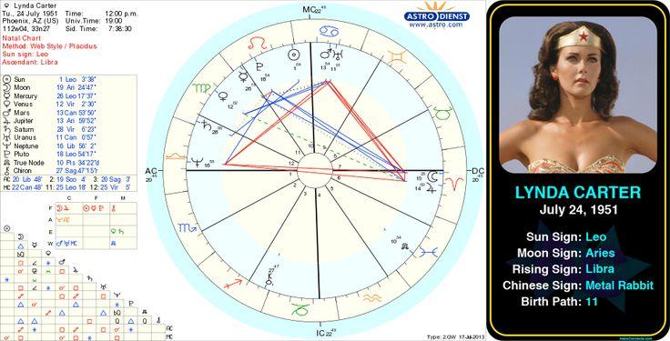 Teen Horoscopes | Horoscope.com