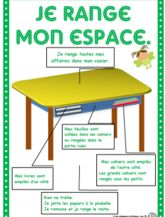 Cycle 3 chang 39 e 3 and ranger on pinterest - Bien ranger son bureau ...