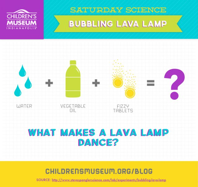 Lava Lamp Science Fair Project 74 Best Lava Lamp Dork Images On Pinterest